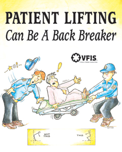 Patient Lifting Poster
